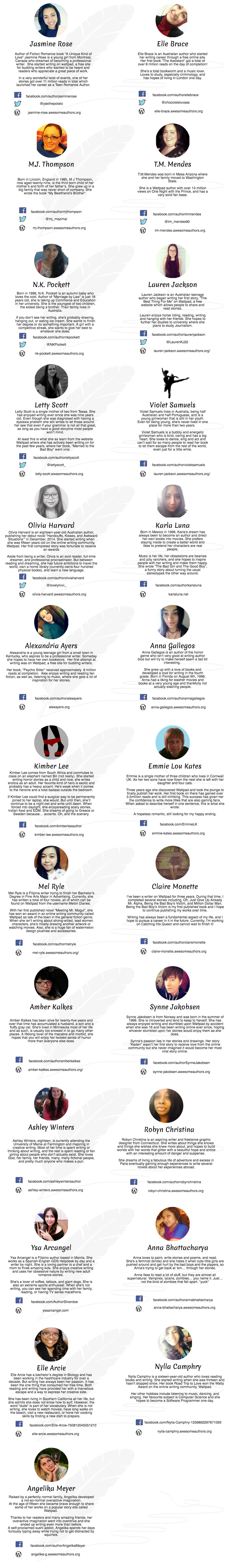 blvnp-authors